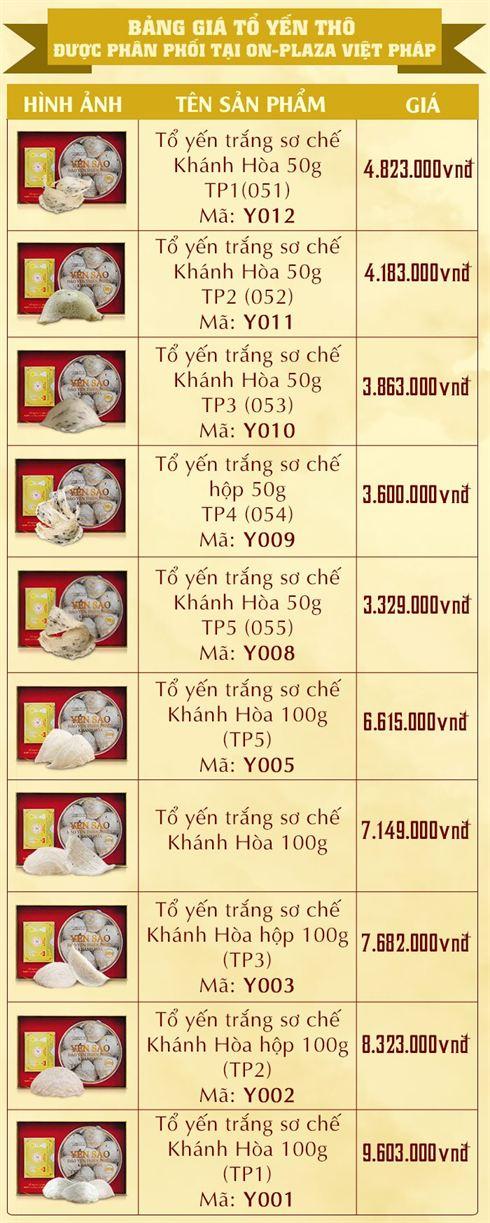 Bảng giá tổ yến thô được phân phối tại On-plaza Việt Pháp