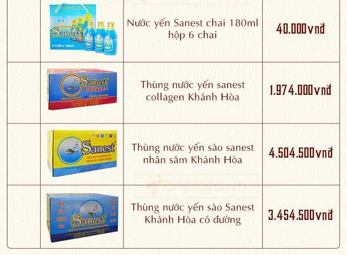 bảng giá các sp nước yến có sức hút cao nhất hiện nay 4