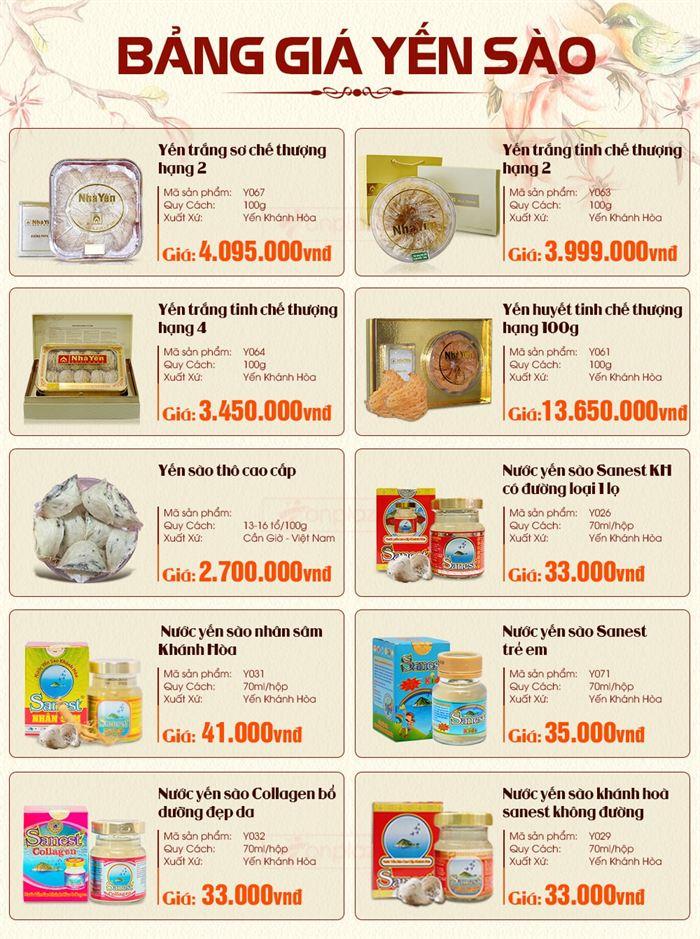Bảng giá sản phẩm yến các bạn nên tham khảo